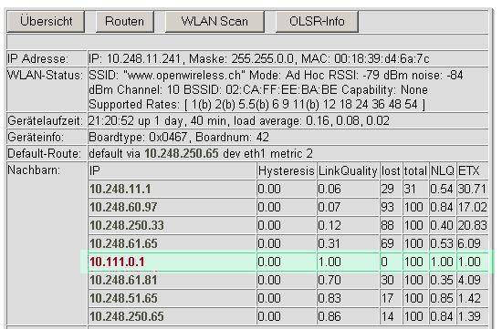 Router1-Status